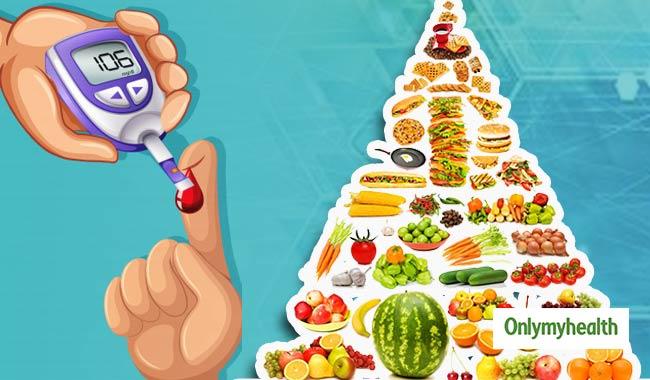 Cukrzyca co jeść tabela
